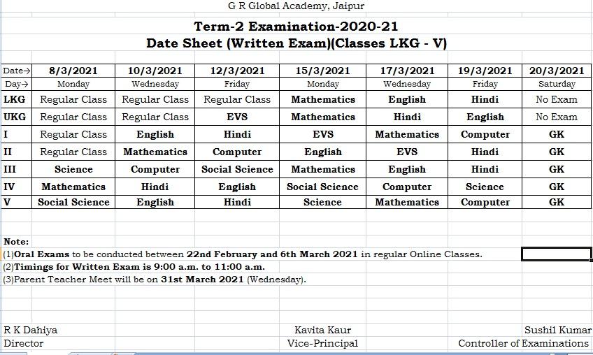 term 2 exam lkg-v
